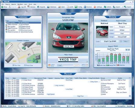 InCam Digital Surveillance / ANPR